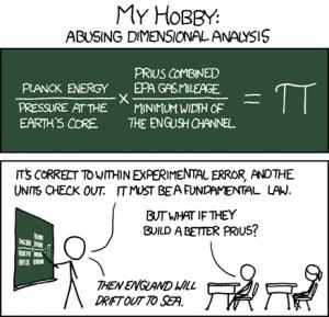 dimensional_analysis