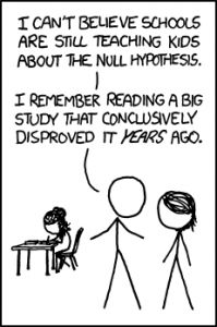 null_hypothesis